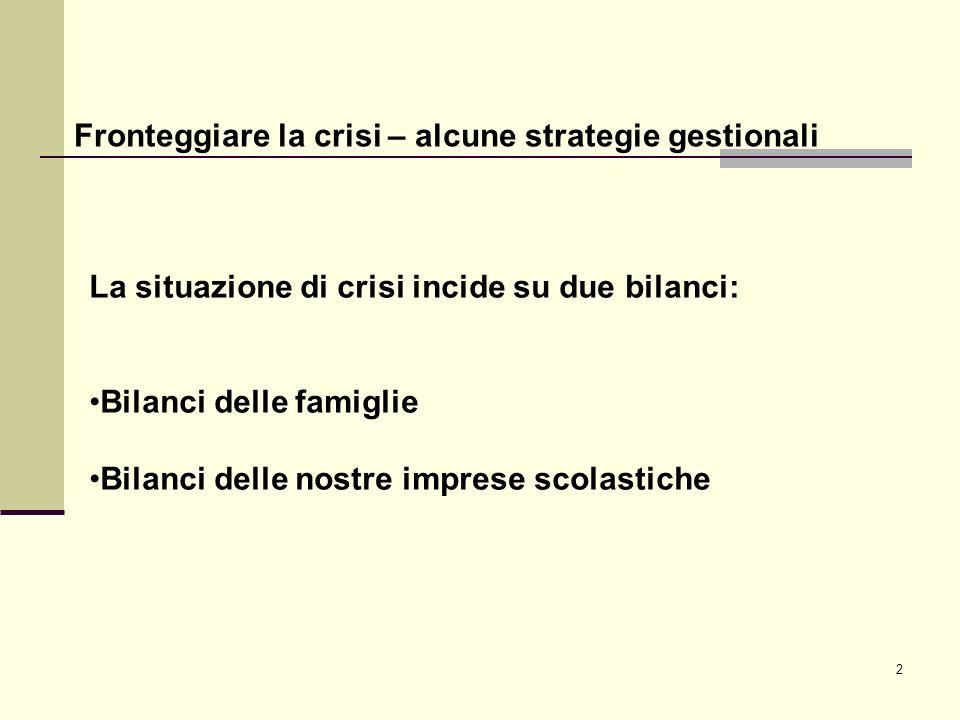 2 Fronteggiare la crisi – alcune strategie gestionali La situazione di crisi incide su due bilanci: Bilanci delle famiglie Bilanci delle nostre imprese scolastiche
