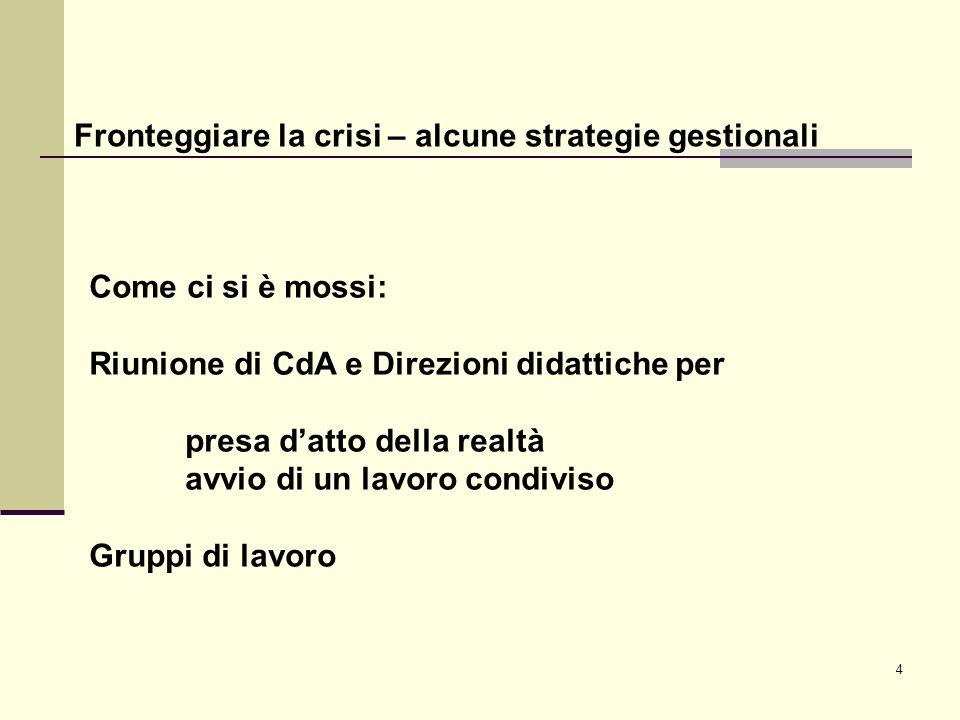 4 Fronteggiare la crisi – alcune strategie gestionali Come ci si è mossi: Riunione di CdA e Direzioni didattiche per presa datto della realtà avvio di un lavoro condiviso Gruppi di lavoro