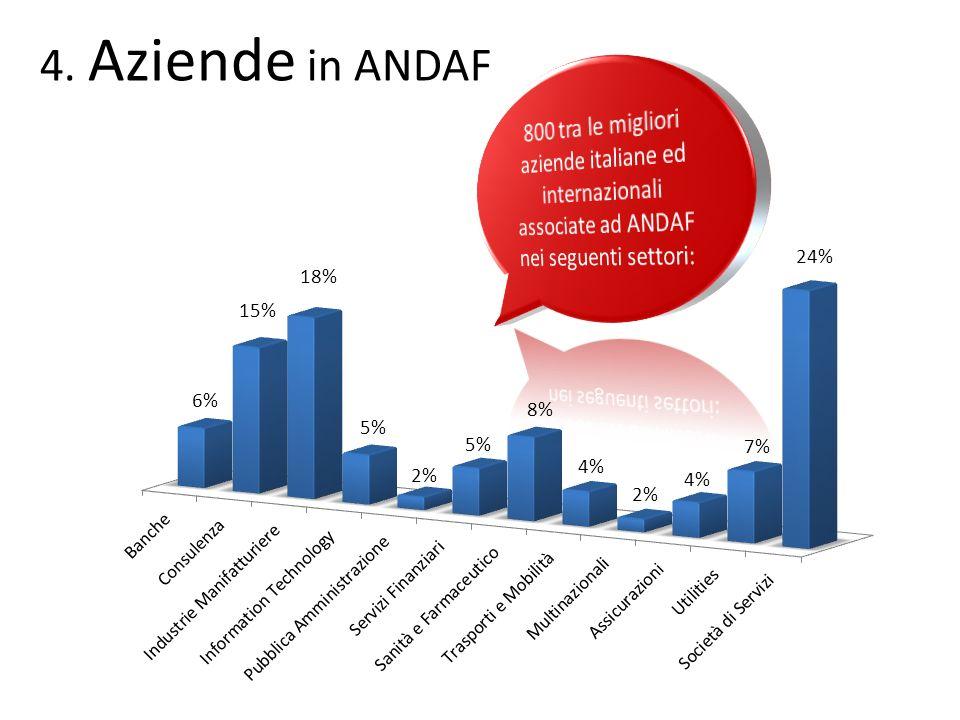 5.Si fidano di ANDAF