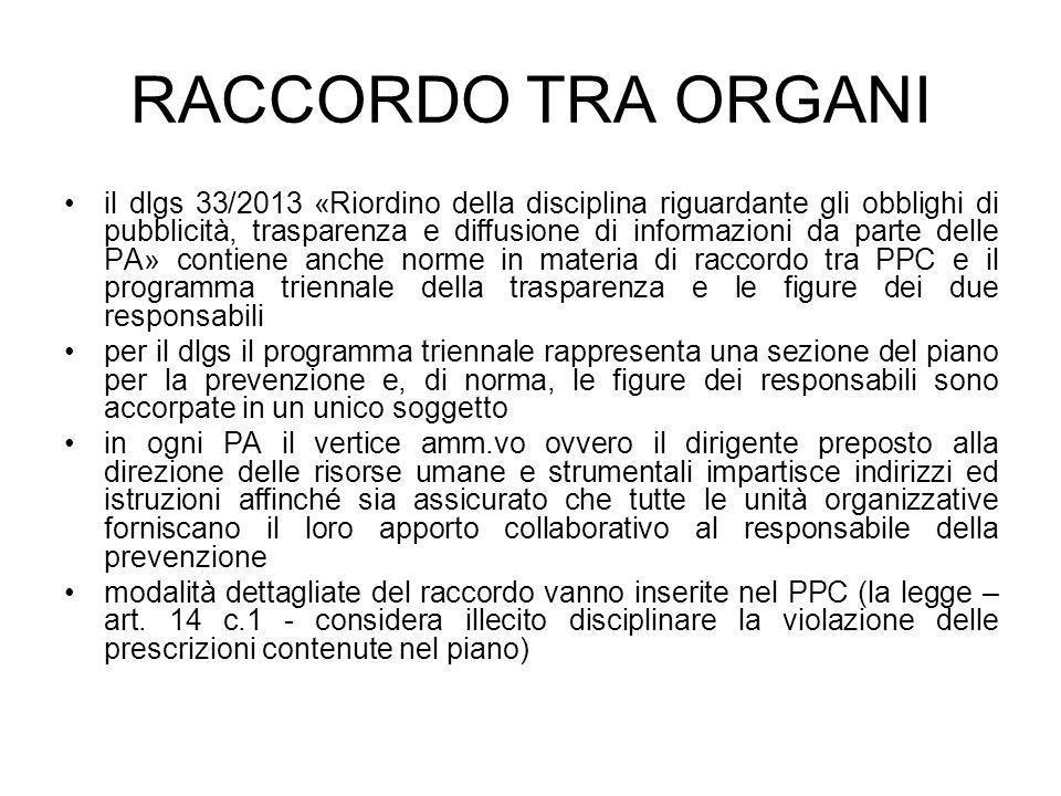 RACCORDO TRA ORGANI il dlgs 33/2013 «Riordino della disciplina riguardante gli obblighi di pubblicità, trasparenza e diffusione di informazioni da par