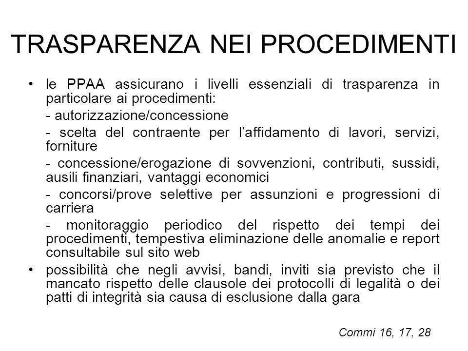 TRASPARENZA NEI PROCEDIMENTI le PPAA assicurano i livelli essenziali di trasparenza in particolare ai procedimenti: - autorizzazione/concessione - sce