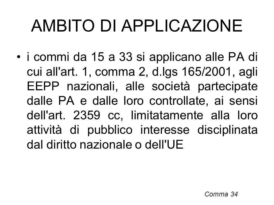 AMBITO DI APPLICAZIONE i commi da 15 a 33 si applicano alle PA di cui all'art. 1, comma 2, d.lgs 165/2001, agli EEPP nazionali, alle società partecipa
