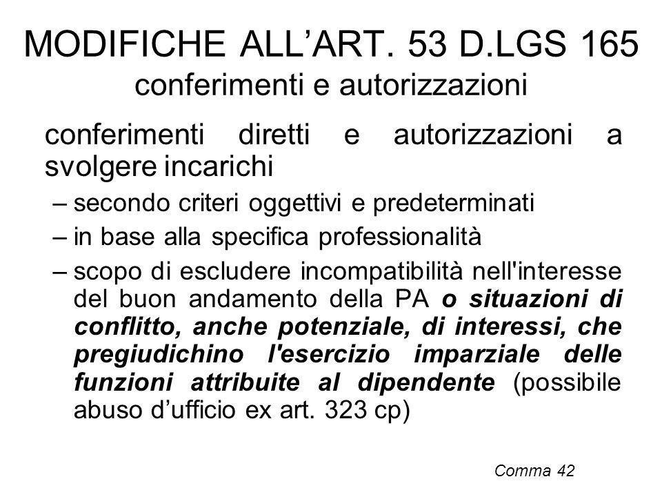 MODIFICHE ALLART. 53 D.LGS 165 conferimenti e autorizzazioni conferimenti diretti e autorizzazioni a svolgere incarichi –secondo criteri oggettivi e p