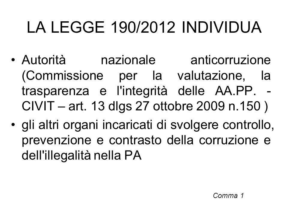 LA LEGGE 190/2012 INDIVIDUA Autorità nazionale anticorruzione (Commissione per la valutazione, la trasparenza e l'integrità delle AA.PP. - CIVIT – art