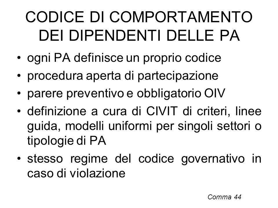 CODICE DI COMPORTAMENTO DEI DIPENDENTI DELLE PA ogni PA definisce un proprio codice procedura aperta di partecipazione parere preventivo e obbligatori