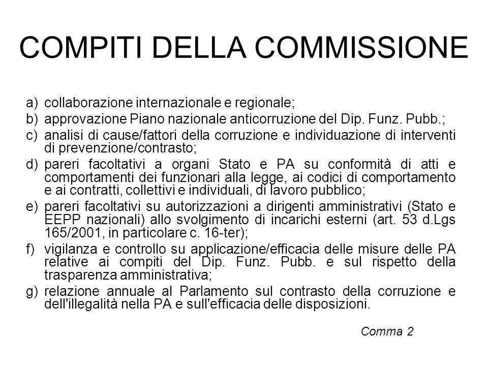 COMPITI DELLA COMMISSIONE a)collaborazione internazionale e regionale; b)approvazione Piano nazionale anticorruzione del Dip. Funz. Pubb.; c)analisi d