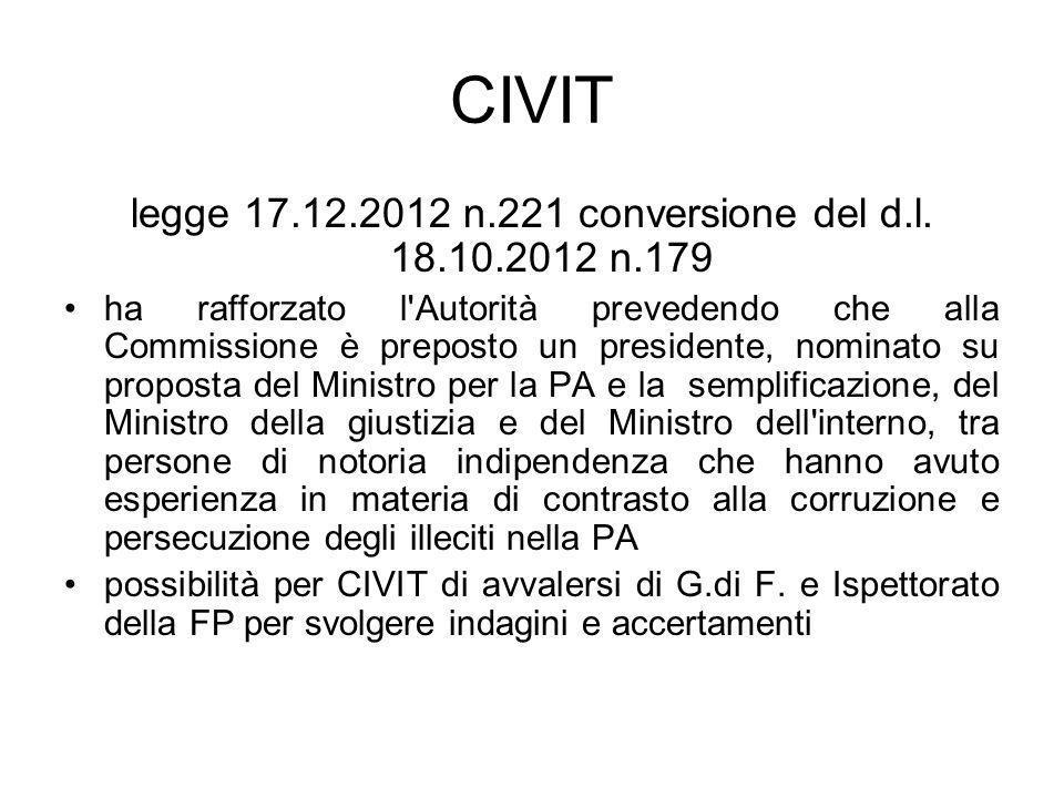 CIVIT legge 17.12.2012 n.221 conversione del d.l. 18.10.2012 n.179 ha rafforzato l'Autorità prevedendo che alla Commissione è preposto un presidente,