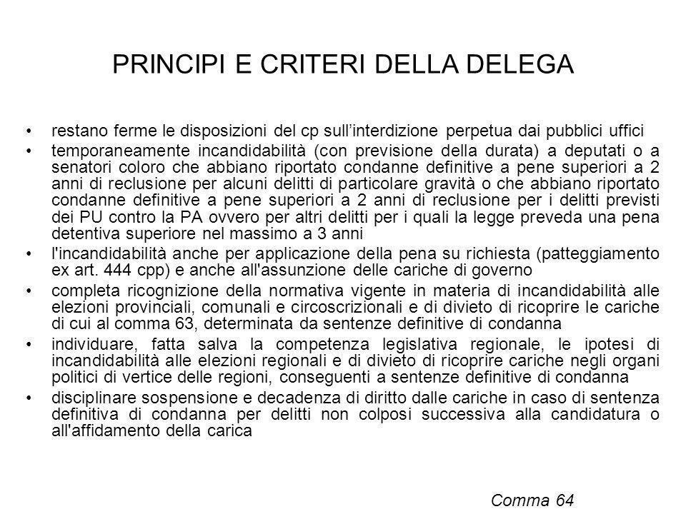 PRINCIPI E CRITERI DELLA DELEGA restano ferme le disposizioni del cp sullinterdizione perpetua dai pubblici uffici temporaneamente incandidabilità (co