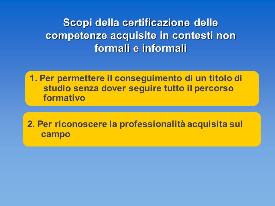Scopi della certificazione delle competenze acquisite in contesti non formali e informali 2.