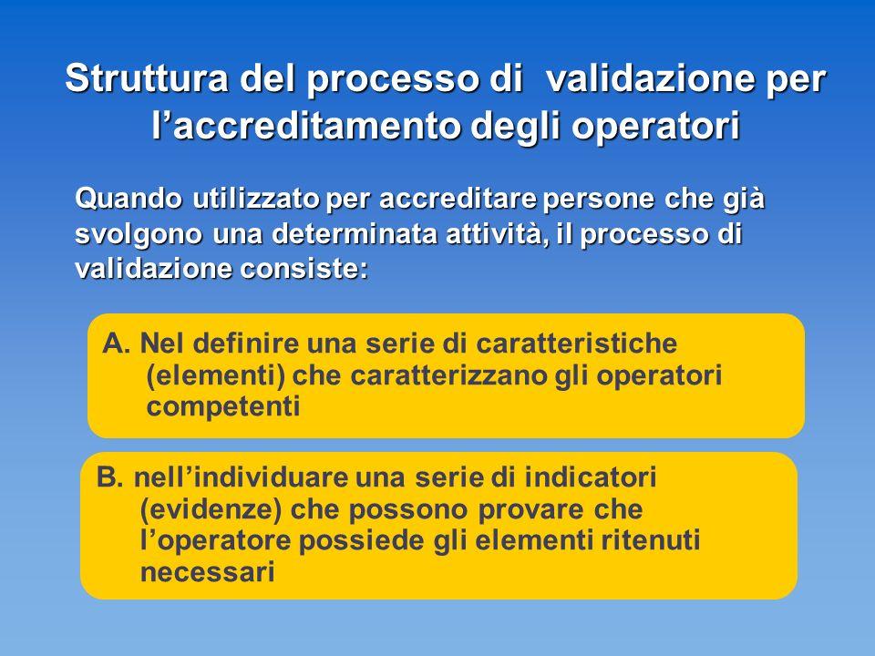Struttura del processo di validazione per laccreditamento degli operatori A.