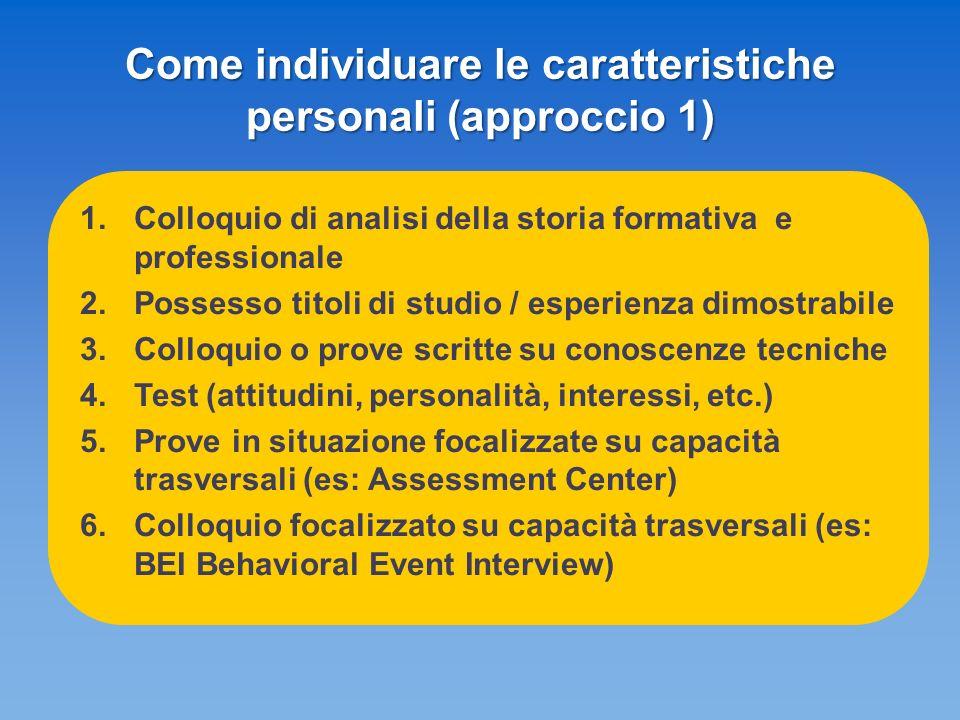 Come individuare le caratteristiche personali (approccio 1) 1.Colloquio di analisi della storia formativa e professionale 2.Possesso titoli di studio / esperienza dimostrabile 3.Colloquio o prove scritte su conoscenze tecniche 4.Test (attitudini, personalità, interessi, etc.) 5.Prove in situazione focalizzate su capacità trasversali (es: Assessment Center) 6.Colloquio focalizzato su capacità trasversali (es: BEI Behavioral Event Interview)