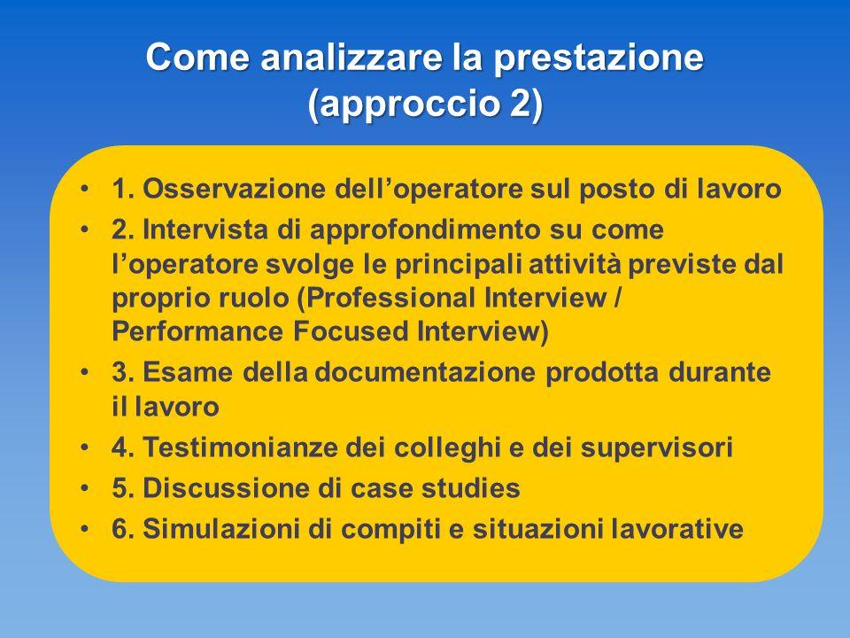Come analizzare la prestazione (approccio 2) 1. Osservazione delloperatore sul posto di lavoro 2.