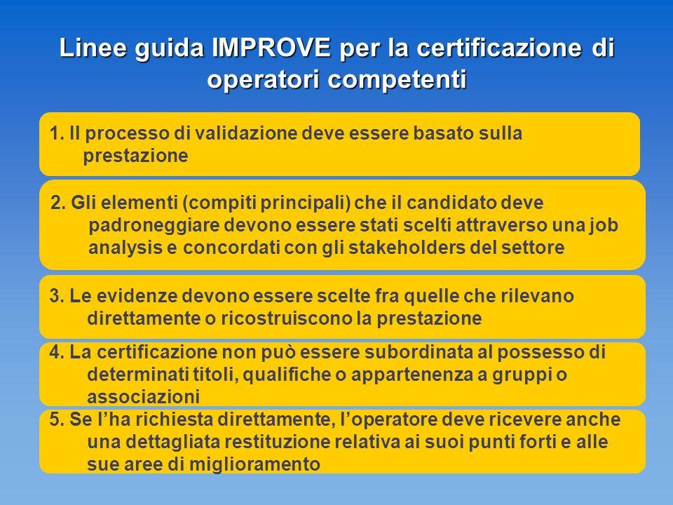 Linee guida IMPROVE per la certificazione di operatori competenti 1.
