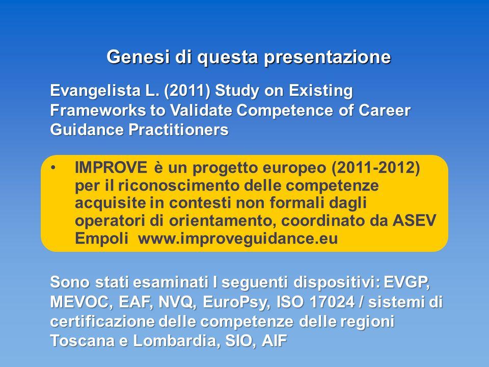 Genesi di questa presentazione IMPROVE è un progetto europeo (2011-2012) per il riconoscimento delle competenze acquisite in contesti non formali dagli operatori di orientamento, coordinato da ASEV Empoli www.improveguidance.eu Evangelista L.