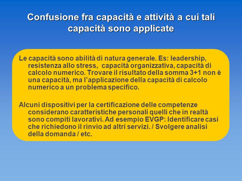Confusione fra capacità e attività a cui tali capacità sono applicate Le capacità sono abilità di natura generale.