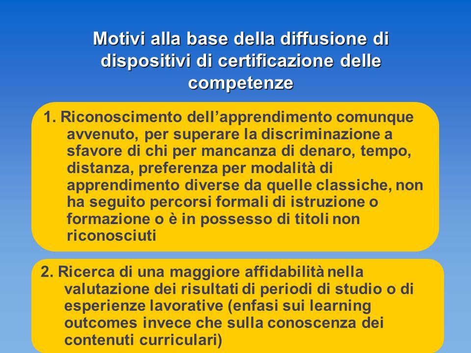 Valutazione delle caratteristiche personali o della prestazione Colloquio di valutazione delle caratteristiche personali (APPROCCIO 1.) quali sono le sue caratteristiche.