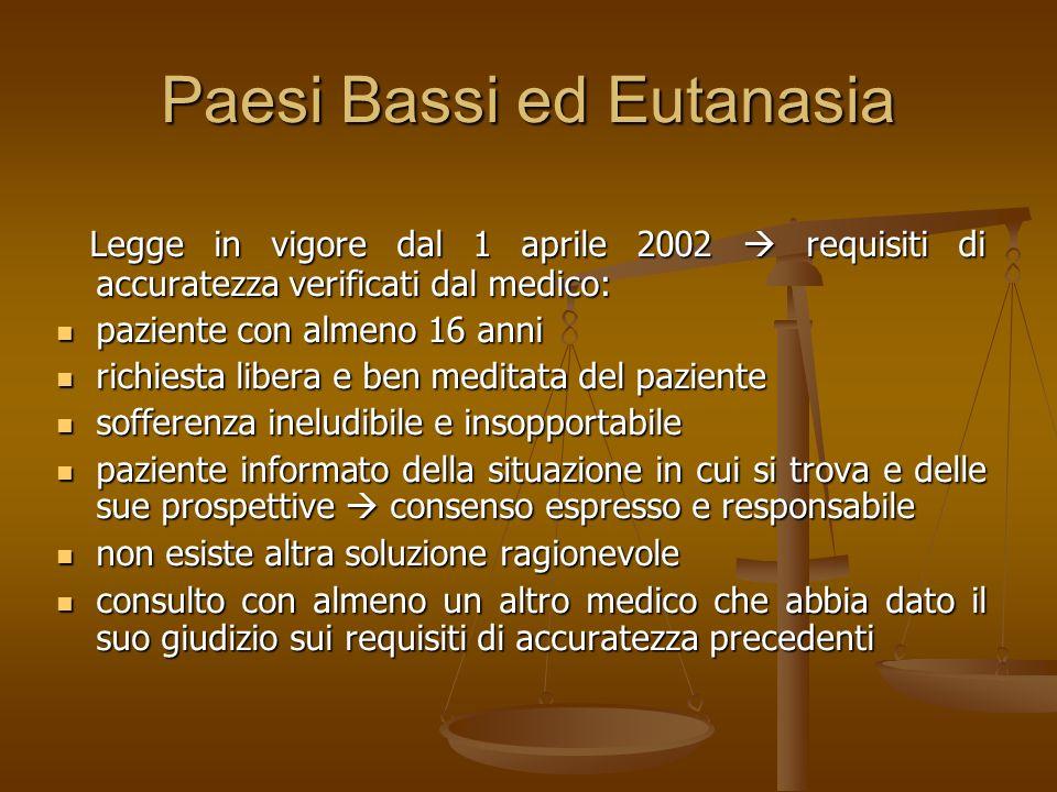Paesi Bassi ed Eutanasia Legge in vigore dal 1 aprile 2002 requisiti di accuratezza verificati dal medico: Legge in vigore dal 1 aprile 2002 requisiti