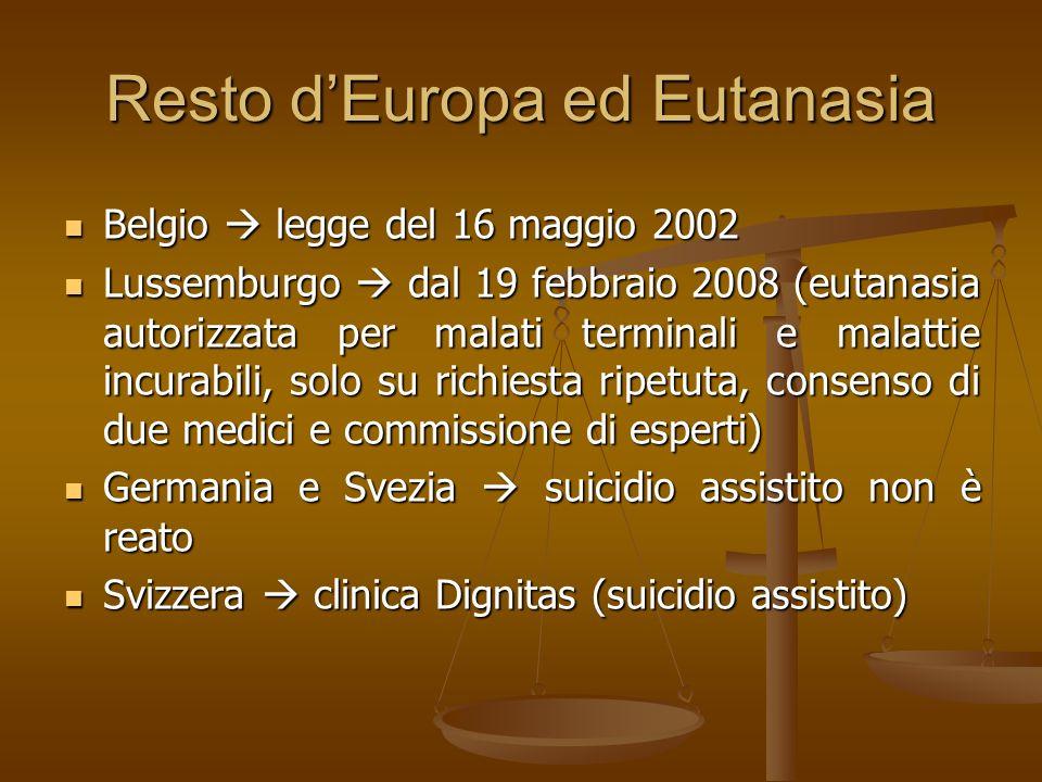 Resto dEuropa ed Eutanasia Belgio legge del 16 maggio 2002 Belgio legge del 16 maggio 2002 Lussemburgo dal 19 febbraio 2008 (eutanasia autorizzata per