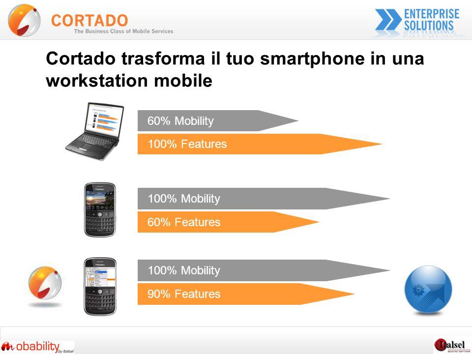 Cortado trasforma il tuo smartphone in una workstation mobile 100% Features 60% Features 100% Mobility 90% Features 60% Mobility 100% Mobility