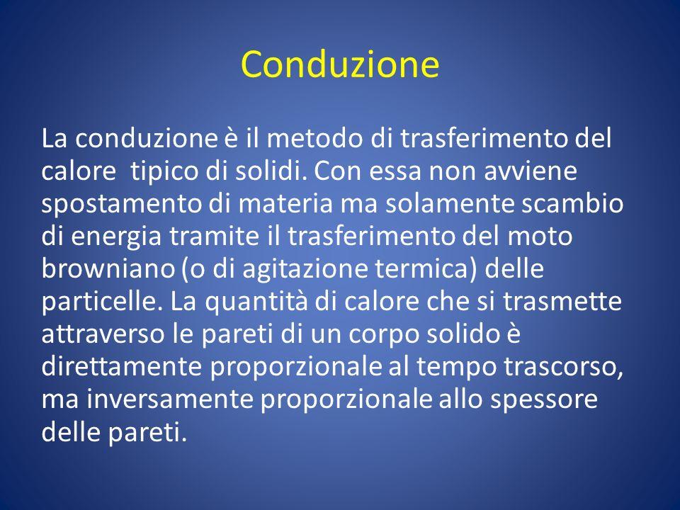 Conduzione La conduzione è il metodo di trasferimento del calore tipico di solidi. Con essa non avviene spostamento di materia ma solamente scambio di