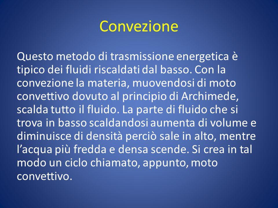 Convezione Questo metodo di trasmissione energetica è tipico dei fluidi riscaldati dal basso.