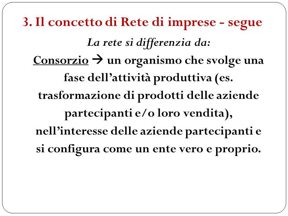 La rete si differenzia da: Consorzio un organismo che svolge una fase dellattività produttiva (es. trasformazione di prodotti delle aziende partecipan