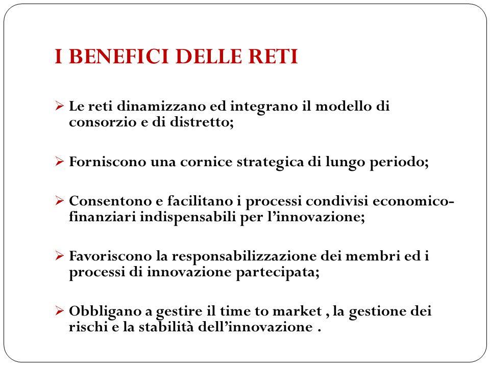 I BENEFICI DELLE RETI Le reti dinamizzano ed integrano il modello di consorzio e di distretto; Forniscono una cornice strategica di lungo periodo; Con