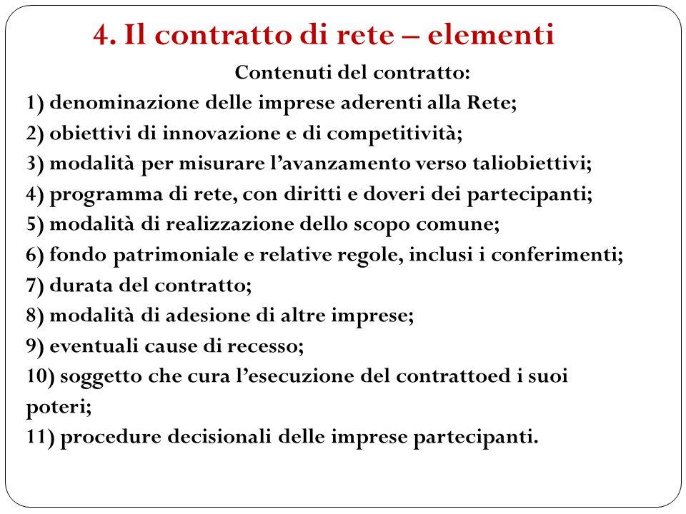 Contenuti del contratto: 1) denominazione delle imprese aderenti alla Rete; 2) obiettivi di innovazione e di competitività; 3) modalità per misurare l
