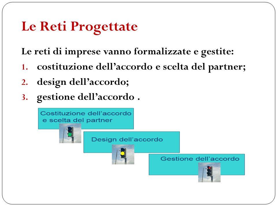 Le Reti Progettate Le reti di imprese vanno formalizzate e gestite: 1. costituzione dellaccordo e scelta del partner; 2. design dellaccordo; 3. gestio