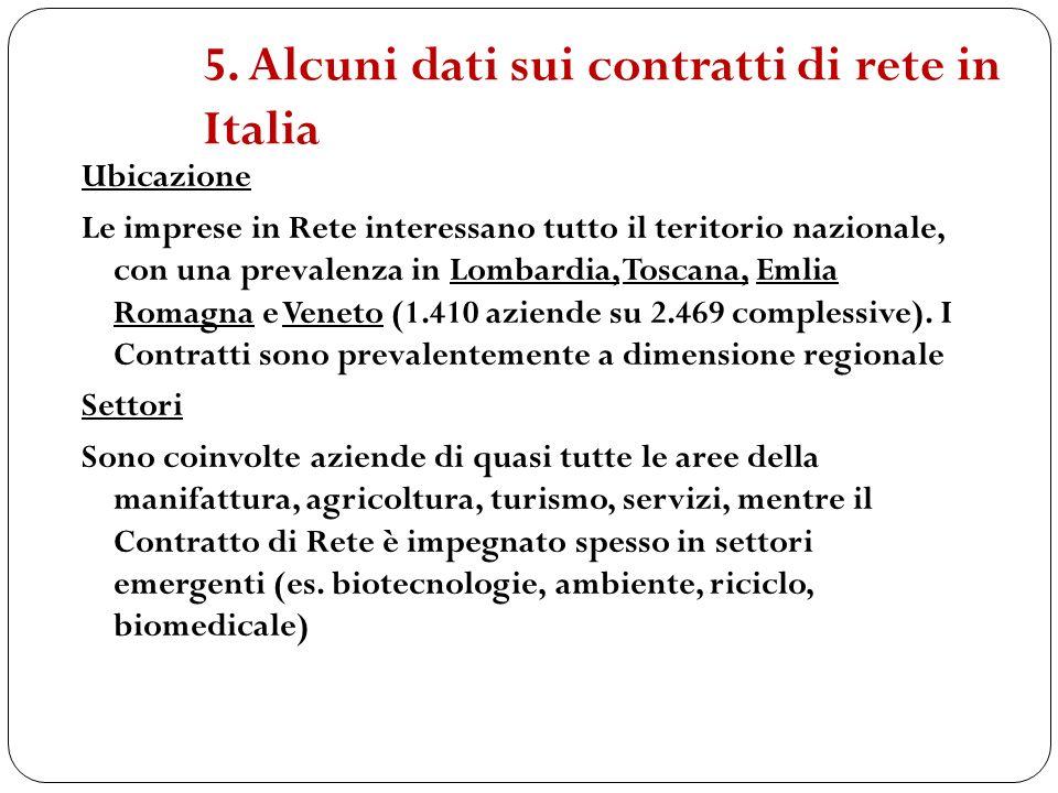 Ubicazione Le imprese in Rete interessano tutto il teritorio nazionale, con una prevalenza in Lombardia, Toscana, Emlia Romagna e Veneto (1.410 aziend