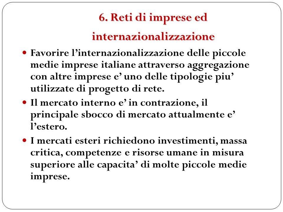 6. Reti di imprese ed internazionalizzazione Favorire linternazionalizzazione delle piccole medie imprese italiane attraverso aggregazione con altre i
