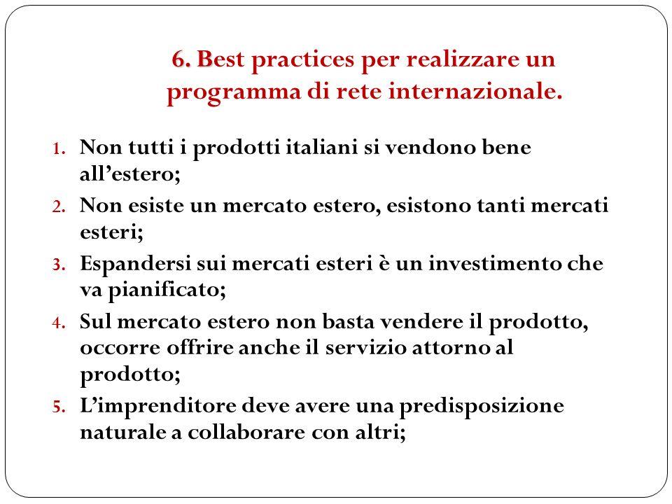 6. B 6. Best practices per realizzare un programma di rete internazionale. 1. Non tutti i prodotti italiani si vendono bene allestero; 2. Non esiste u