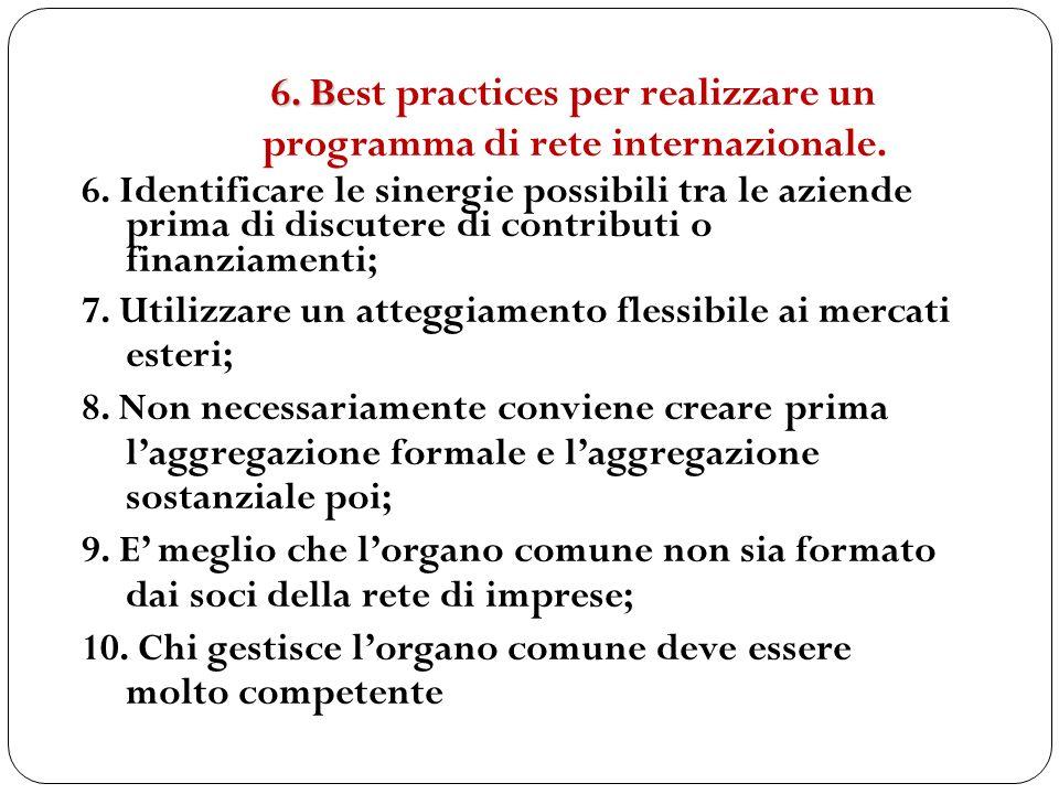 6. B 6. Best practices per realizzare un programma di rete internazionale. 6. Identificare le sinergie possibili tra le aziende prima di discutere di