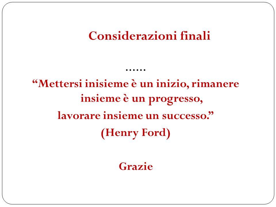 Considerazioni finali …… Mettersi inisieme è un inizio, rimanere insieme è un progresso, lavorare insieme un successo. (Henry Ford) Grazie