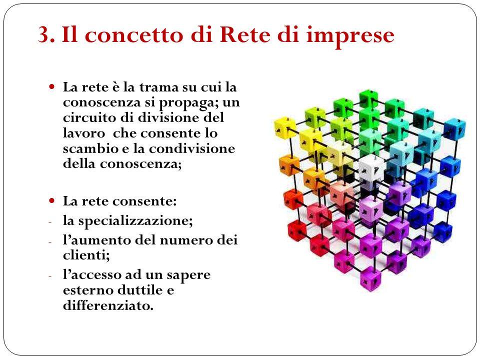 La rete è la trama su cui la conoscenza si propaga; un circuito di divisione del lavoro che consente lo scambio e la condivisione della conoscenza ; L