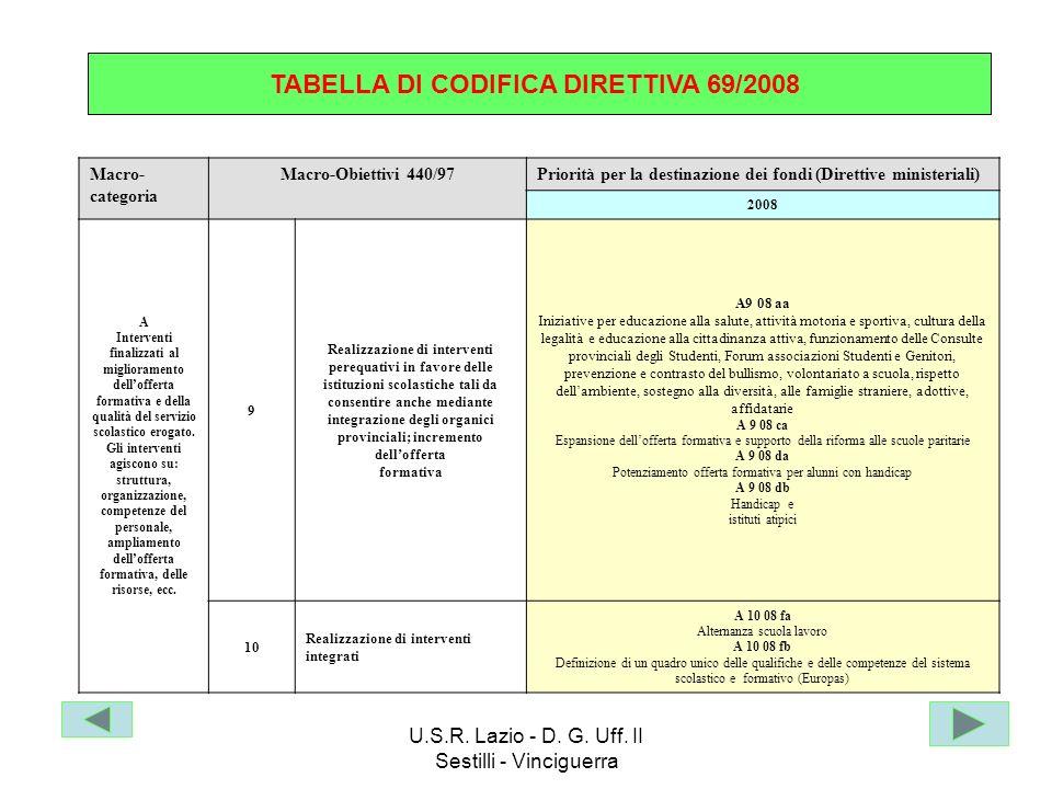U.S.R.Lazio - D. G. Uff.