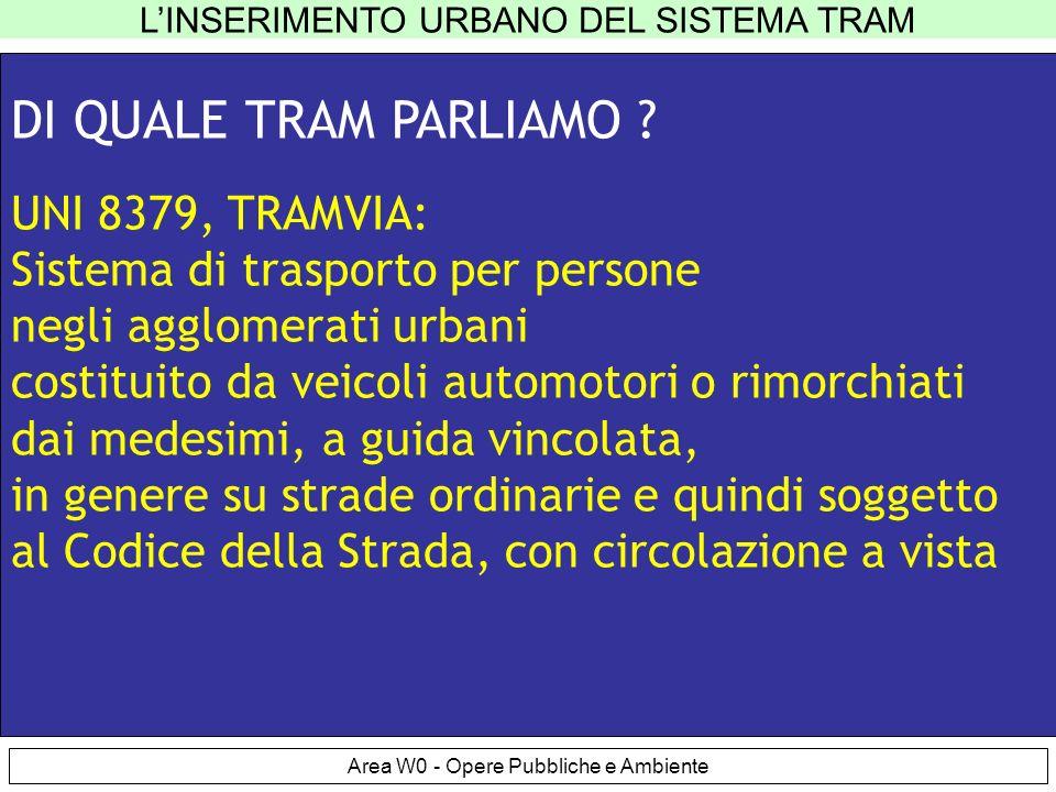 Area W0 - Opere Pubbliche e Ambiente DI QUALE TRAM PARLIAMO ? UNI 8379, TRAMVIA: Sistema di trasporto per persone negli agglomerati urbani costituito