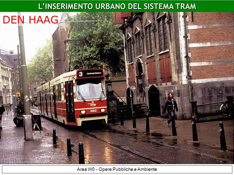 LINSERIMENTO URBANO DEL SISTEMA TRAM Area W0 - Opere Pubbliche e Ambiente Den Haag ANCHE SU GOMMA.