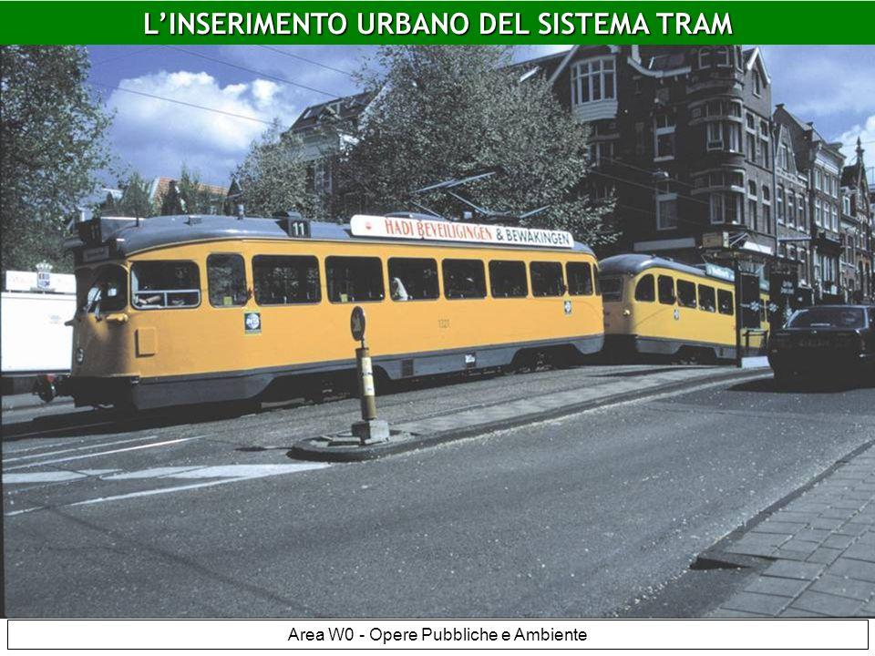 LINSERIMENTO URBANO DEL SISTEMA TRAM Area W0 - Opere Pubbliche e Ambiente DEN HAAG LINSERIMENTO URBANO DEL SISTEMA TRAM