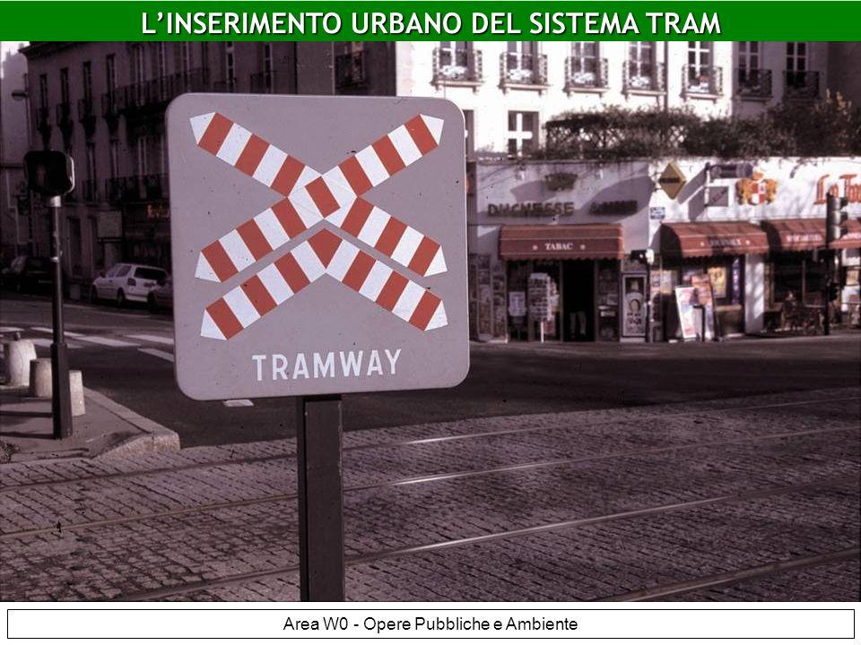 LINSERIMENTO URBANO DEL SISTEMA TRAM Area W0 - Opere Pubbliche e Ambiente LINSERIMENTO URBANO DEL SISTEMA TRAM
