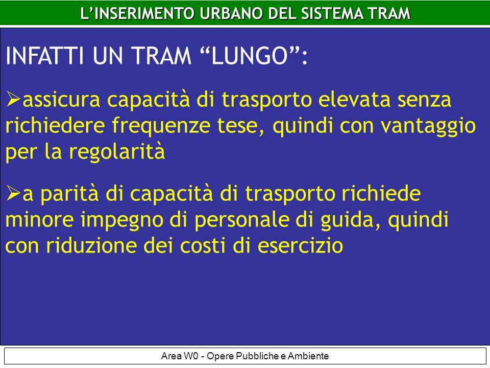 LINSERIMENTO URBANO DEL SISTEMA TRAM Area W0 - Opere Pubbliche e Ambiente LINSERIMENTO URBANO DEL SISTEMA TRAM INFATTI UN TRAM LUNGO: assicura capacit