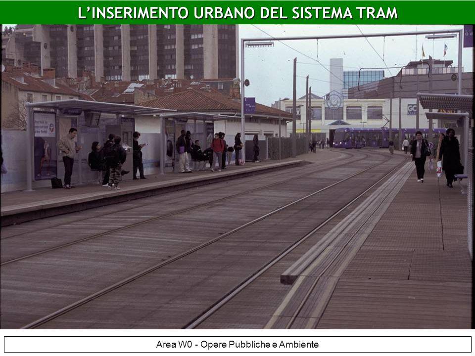 Area W0 - Opere Pubbliche e Ambiente LINSERIMENTO URBANO DEL SISTEMA TRAM