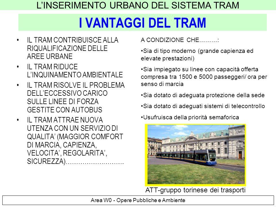 LINSERIMENTO URBANO DEL SISTEMA TRAM Area W0 - Opere Pubbliche e Ambiente I VANTAGGI DEL TRAM IL TRAM CONTRIBUISCE ALLA RIQUALIFICAZIONE DELLE AREE URBANE IL TRAM RIDUCE LINQUINAMENTO AMBIENTALE IL TRAM RISOLVE IL PROBLEMA DELLECCESSIVO CARICO SULLE LINEE DI FORZA GESTITE CON AUTOBUS IL TRAM ATTRAE NUOVA UTENZA CON UN SERVIZIO DI QUALITA (MAGGIOR COMFORT DI MARCIA, CAPIENZA, VELOCITA, REGOLARITA, SICUREZZA)……………………….