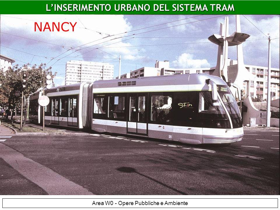 Area W0 - Opere Pubbliche e Ambiente Nancy LINSERIMENTO URBANO DEL SISTEMA TRAM NANCY