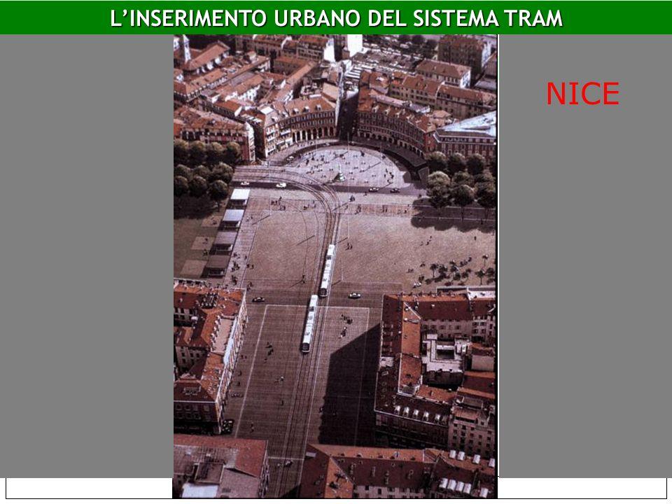Area W0 - Opere Pubbliche e Ambiente Nice LINSERIMENTO URBANO DEL SISTEMA TRAM NICE
