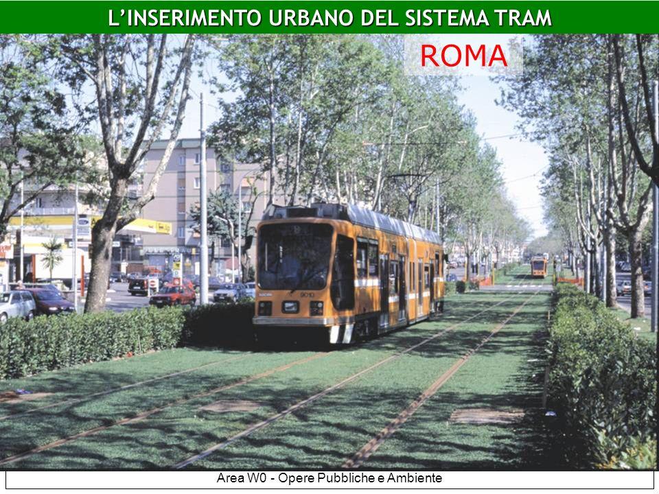 LINSERIMENTO URBANO DEL SISTEMA TRAM Area W0 - Opere Pubbliche e Ambiente Roma LINSERIMENTO URBANO DEL SISTEMA TRAM ROMA