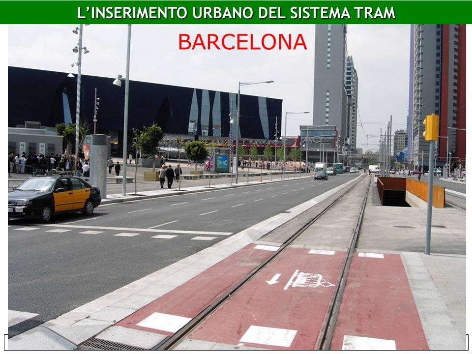 Area W0 - Opere Pubbliche e Ambiente Barcellona ANCHE SU GOMMA? LINSERIMENTO URBANO DEL SISTEMA TRAM BARCELONA