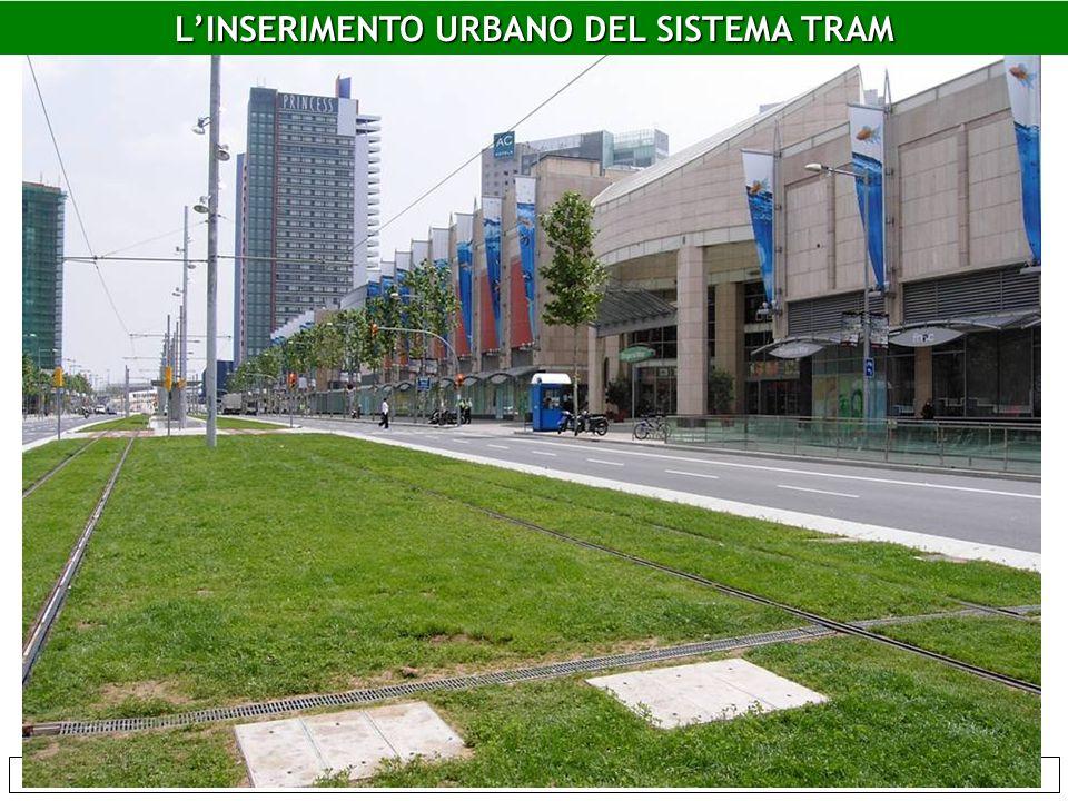 LINSERIMENTO URBANO DEL SISTEMA TRAM Area W0 - Opere Pubbliche e Ambiente ANCHE SU GOMMA.