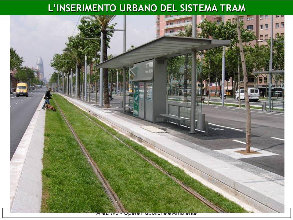 Area W0 - Opere Pubbliche e Ambiente ANCHE SU GOMMA? LINSERIMENTO URBANO DEL SISTEMA TRAM