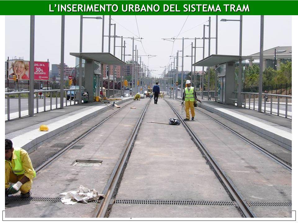 Area W0 - Opere Pubbliche e Ambiente ANCHE SU GOMMA LINSERIMENTO URBANO DEL SISTEMA TRAM